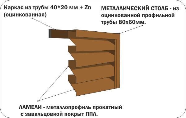 Жалюзи забор 2,5м*1,25 м