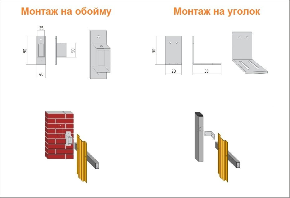 montazh shtaketnogo profilya - Штакетный забор 2*1.25м/0,45мм